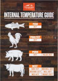 Traeger BAC462 Internal Temperature Guide Reference <b>Magnet</b> ...