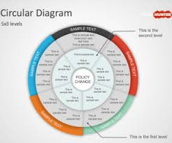 free change management powerpoint templatefree multi level circular diagram powerpoint template