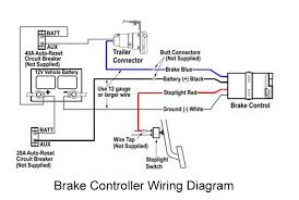 brake controller wiring harness solidfonts curt brake controller wiring harness realtruck