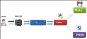Resume upload in Filezilla