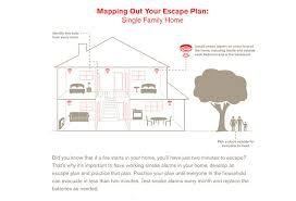 A Home Fire Escape Plan Can Save Your LifeMapping Out Your Escape Plan   Single Family Home