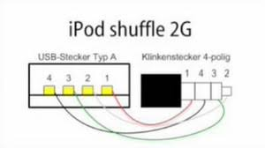 ipod wiring diagram solved usb cable to head phone jack is it possiable to make work block image