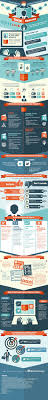 how social media could land you your next job infographic great infographic on how social media can help your job search all you need