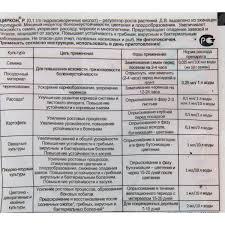 <b>Регулятор роста</b> «<b>Циркон</b>» 1 мл в Ставрополе – купить по низкой ...