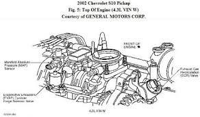 chevrolet s engine diagram chevrolet wiring diagrams online