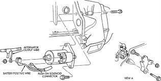 chrysler starter wiring diagram chrysler wiring diagrams 2002 chrysler sebring lx starter diagram chrysler get image