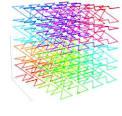 n-dimensional space
