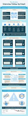 the art of the interview follow up email infographic interview the art of the interview follow up email infographic interview follow up emails are an