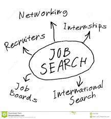 job search diagram royalty stock photos image  job search diagram