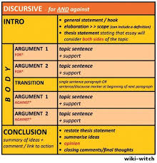 english literature essay structure writing an essay structure essay help discuss  help writing dissertation proposal steps essay writing about