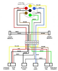 chevy truck 7 blade trailer wiring diagram wiring diagram wiring diagram for 7 wire trailer plug nilza net