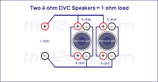 subwoofer wiring diagrams two ohm dual voice coil dvc speakers voice coils wired in parallel speakers wired in parallel recommended amplifier stable at 1 ohm mono