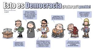 Image result for DEMOCRACIA