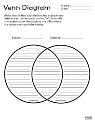 free printable  venn diagrams and graphic organizers on pinterestfree printable venn diagram from crabtree publishing