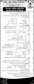 rangers sindh announced various new career rangers sindh announced various new career opportunities