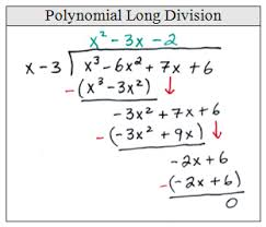 OpenAlgebra.com: Synthetic Division