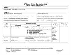 essay writing curriculum   homeschool helpwriteathome®   we teach writing so you don    t have to
