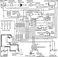 i am looking for a operation and maintenance manual wheel loader owners manual does not have any description of the dash in it only service intervals above is the wiring diagram from the owners manual and a gauge list