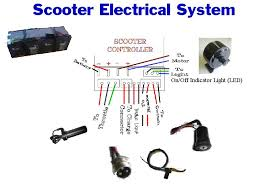 rascal 600 wiring diagram wiring diagram and schematic design razor e175 scooter parts all recreational