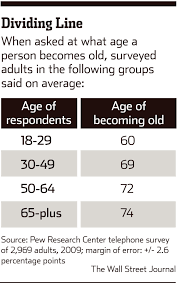 why everything you think about aging be wrong wsj how do researchers measure well being from 1993 to 1995 stanford scientists distributed beepers to 184 adults ages 18 to 94