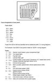 vw jetta fuse diagram image wiring diagram similiar 2000 vw jetta fuse box diagram keywords on 2000 vw jetta fuse diagram