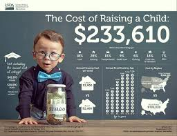 The Cost of Raising a <b>Child</b> | USDA