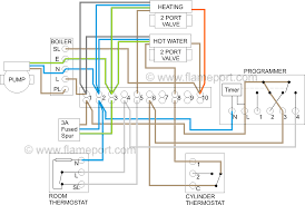 s plan central heating system s plan wiring diagram hot water only