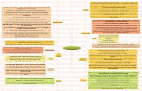 short essay on right to education act in india   essay topicsinsights mindmaps pharmaceutical industries in india and right to education rte act