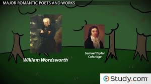 introduction to victorian literature overview of themes style introduction to r tic poetry overview of authors and works