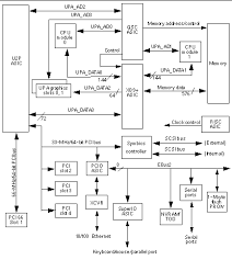 electrical interconnection diagram   printable wiring diagram        unit system diagram on electrical interconnection diagram