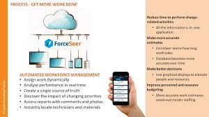 s 8 opxlconsulting prctices process get more work done automated workforce management assign work dynamically
