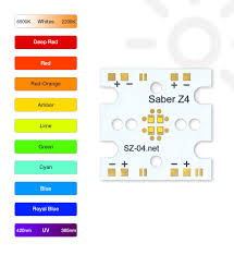Saber Z4 - LUXEON Z 20mm <b>Square Color</b> Mixing Array