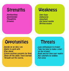 swot analysis innovation meditation exercises strengths weakness opportunities threats example personal google search