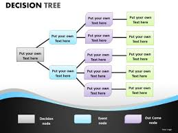 correct decision making business success decision tree powerpoint    correct decision making business success decision tree powerpoint diagrams    correct decision making business success decision tree powerpoint diagrams