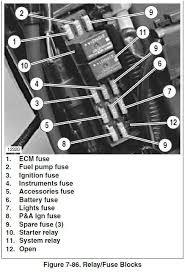 harley davidson sportster wiring diagram wiring diagram 1975 harley wiring diagram davidson diagrams