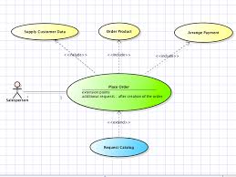 astah community   free uml modeling tool   astah netuml class diagram uml class diagram uml sequance diagram