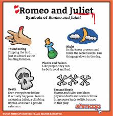 romeo and juliet quote analysis layer cake film analysis essay romeo and juliet quote analysis love in romeo and juliet