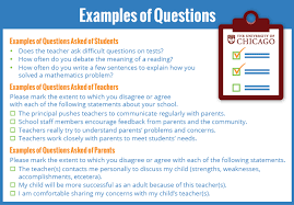 illinois surveys teachers students and parents on the essentials this graphic lists example questions asked of students teachers and parents examples of questions