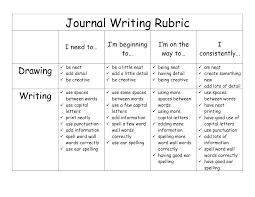 math worksheet   photo description narrative descriptive descriptive essay images    rd Grade Descriptive Writing Rubric