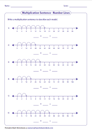 Multiplication Models WorksheetsWriting Multiplication Sentences: Number Lines