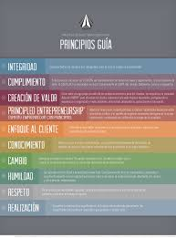 philosophy guiding principles spanish