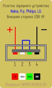<b>Зарядка</b> гаджетов через USB