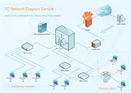 d network diagram   create d network diagram rapidly with     d network diagram