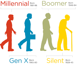 generation of debt millennials battle persistent debt jobless woes millenials born 1981 1996 gen x ers born 1965 1980