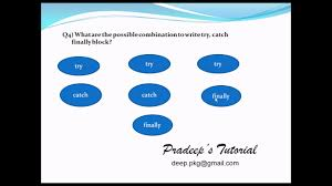 java tricky inteview questions and answers java tricky inteview questions and answers