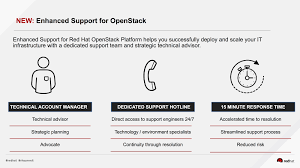 enhanced support for openstack platform red hat customer portal enhanced support for openstack platform