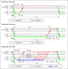 reading and writing  wire® devices through serial interfaces    read write timing diagram