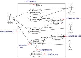digging deeper    use case diagramsuse case diagram