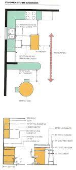 place start kitchen layout