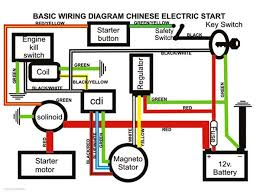110cc 4 wheeler wiring diagram 110cc automotive wiring diagrams loncin 4 wheeler wiring diagram nilza net